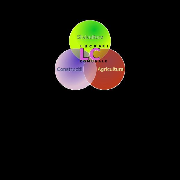 Lucrari Comunale Logo ,Logo , icon , SVG Lucrari Comunale Logo