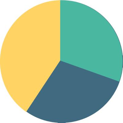 chart 4 ,Logo , icon , SVG chart 4