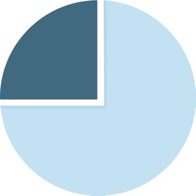 chart 5 ,Logo , icon , SVG chart 5