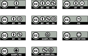 Creative Commons License Buttons Logo ,Logo , icon , SVG Creative Commons License Buttons Logo